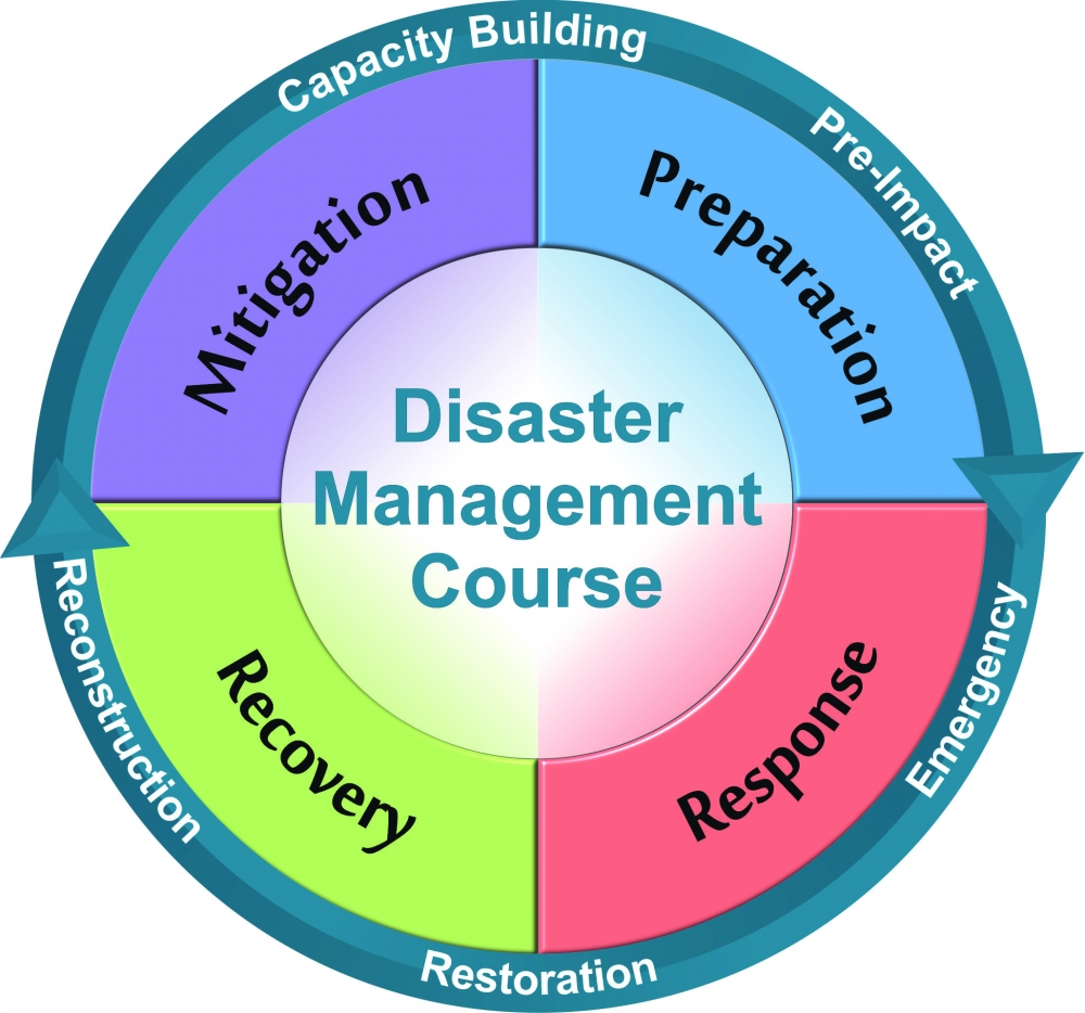 Natural Disaster Training Course
