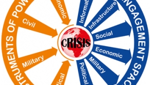 __  24.1. NATO Crisis Management and Disaster Response Cours