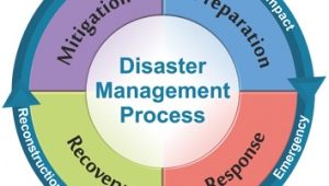 __  24.2. Disaster Management  Course